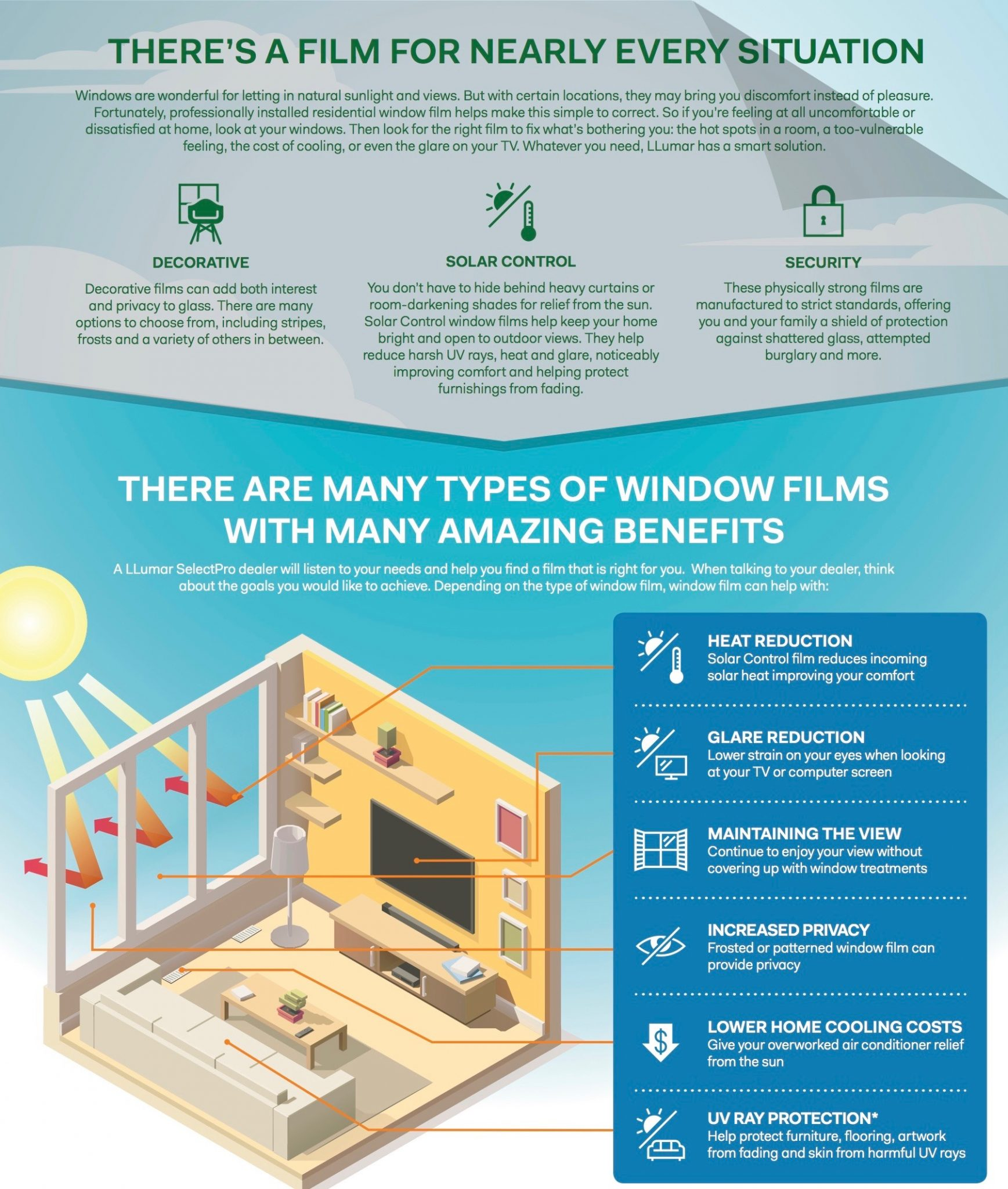 Considering Window Film Check This Home Guide